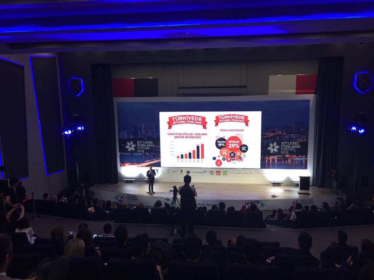 Photo of Girişimcilere Yeni Fonlama Sistemi, Kitlesel Fonlama Forum'da Konuşuldu!